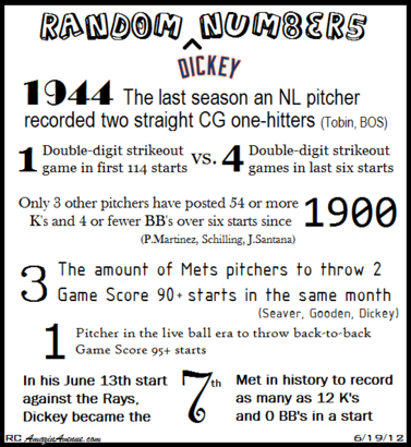 Randomnumbersdickey