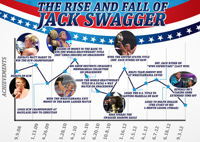 20120905_swagger_graph_large