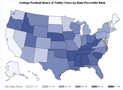 College-football-share-of-twitter-voice-offseason