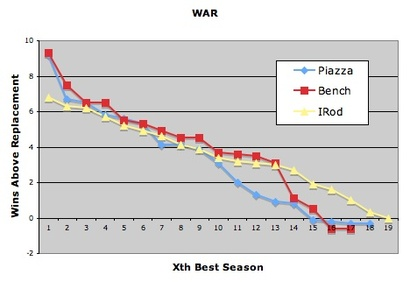 Piazza-pudge-bench_war