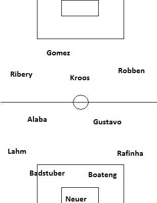 vs Hoffenheim