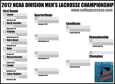 2012ncaatournamentbracketupdated_medium