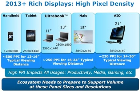 Intel-apple-retina-display-ultrabook_medium