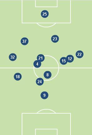 Reading 1 Liverpool 1- match report - Telegraph_1262557140599