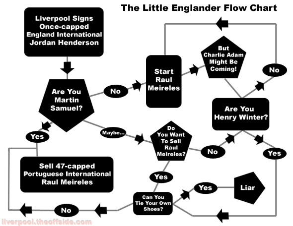 liverpool transfer in the know