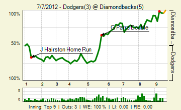 20120707_dodgers_diamondbacks_0_2012070810352_live_medium