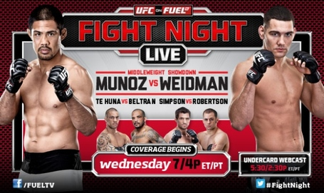 Ufc-on-fuel-tv-4-munoz-vs-weidman-poster_medium
