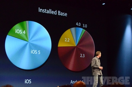 Apple-wwdc-2012-_0892_medium