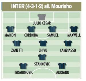 Inter line-up against Atalanta