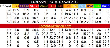 Acc_record_2012_medium