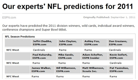 Espnpredictions_medium