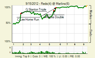 20120915_reds_marlins_0_20120915222141_live_medium