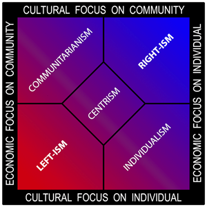 Political-spectrum-multiaxis_medium