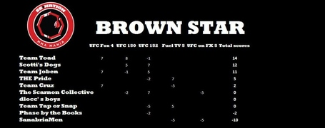 Brownstarfx5results_medium
