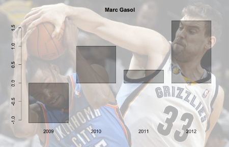 Gasol_comp_medium_medium