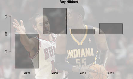 Hibbert_comp_medium_medium