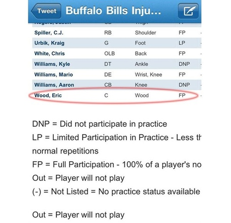 0a0e958a36e423f8efd866ba0eff2a5e-buffalo-bills-center-eric-wood-on-injury-report-with-boner_medium