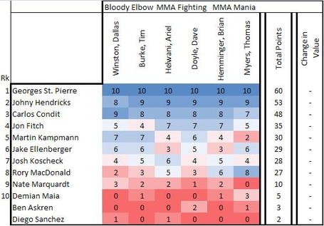 Welterweight_tables_jpg_medium