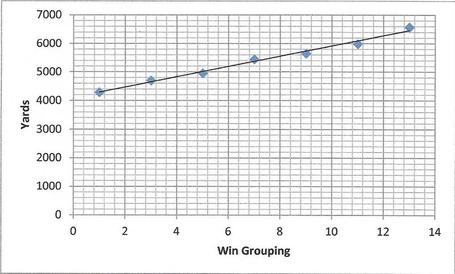 Graph2l_medium