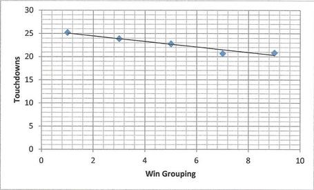Graph5r_medium