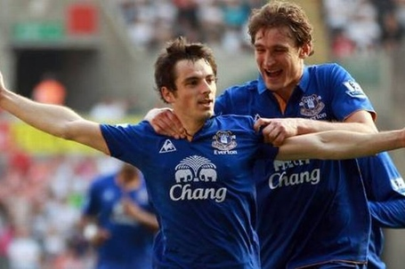 Leighton_baines-everton_cropped_medium