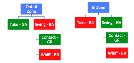 Flowchart_zpsb2d73345_medium