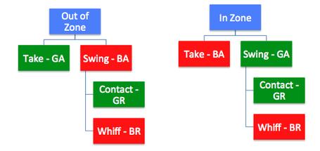 Flowchart_zpsb2d73345_medium