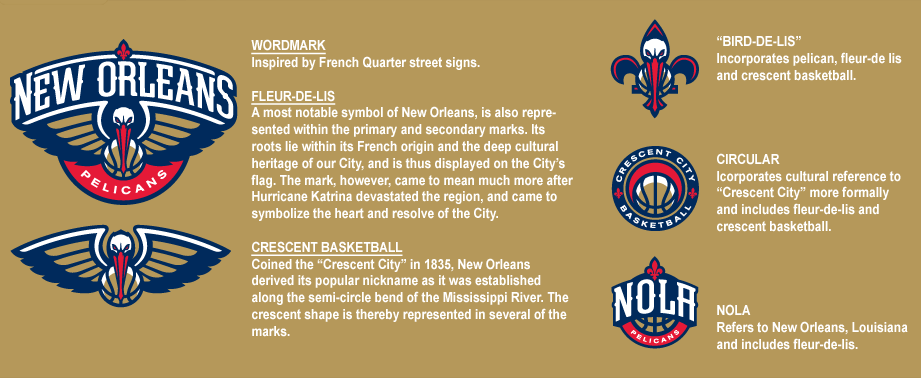 4093de0a6b61 Hornets renamed as New Orleans Pelicans