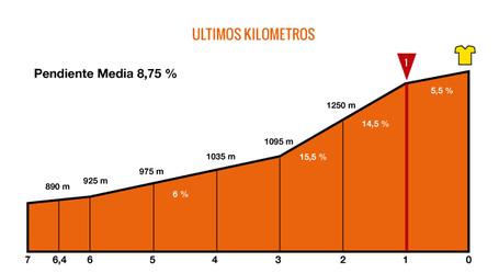 Altimetria_etapa-6-anexo_medium