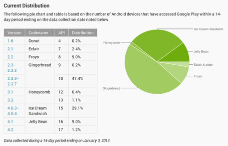 Android-share-1-28-2013_medium