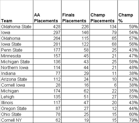 Aa__26_champ_placements_medium