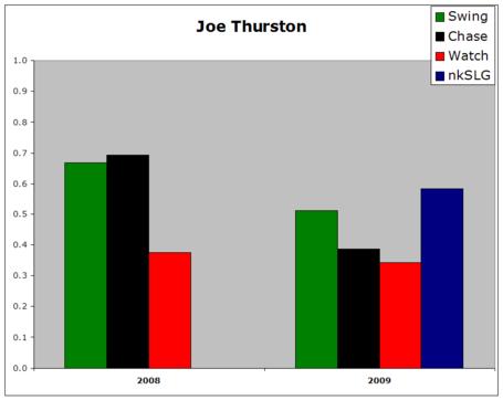 Thurston_medium