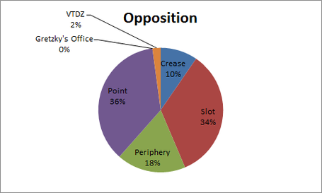 Chart2_zpsbdbe6b62_medium