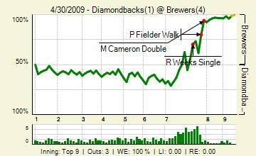 290430108_diamondbacks_brewers_125301177_live_medium