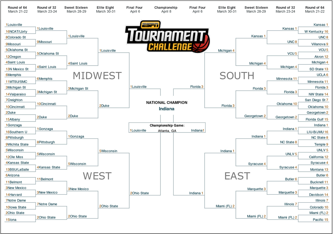Ncaa Sweet 16 Bracket 2010 Update