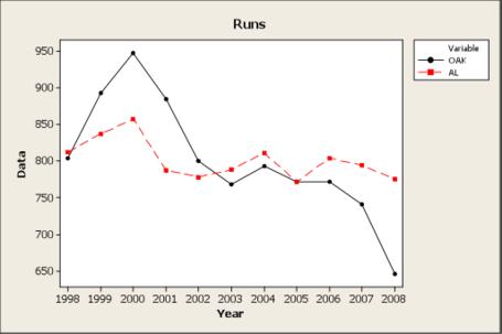 Runs_medium