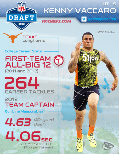 Infonfl32_kenny_vaccaro_medium