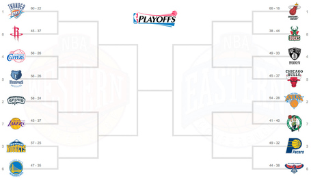 Nba-playoffs-2013-bracket_medium