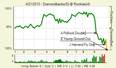 20130421_diamondbacks_rockies_0_20130421192915_live_medium
