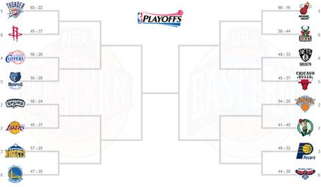 Printable-nba-playoff-bracket-2013_medium