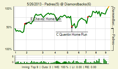 20130526_padres_diamondbacks_0_20130526190950_live_medium