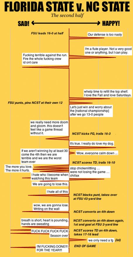 Fsu-timeline-final_medium