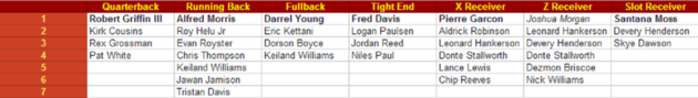 Redskins_offensive_depth_chart_1a_large