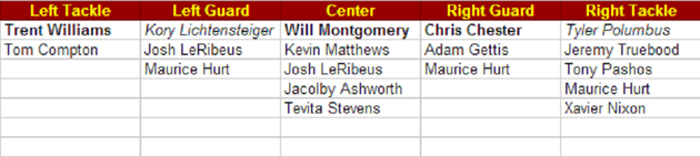 Redskins_offensive_depth_chart_1b_large