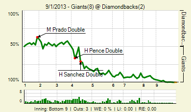 20130901_giants_diamondbacks_0_20130901193506_live_medium