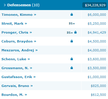 So_many_defensemen_medium_png_medium