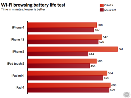 Iosbattery_medium