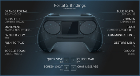 Controller_bindings_medium