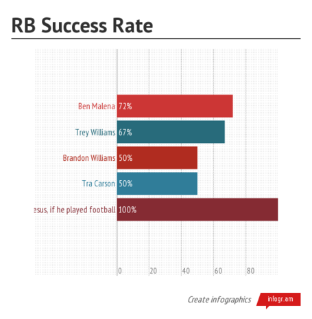 Rb_success_rate__2525281_252529_medium