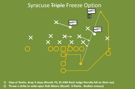 1stplayofpennstate1987-freezeoption2_zps3f8e5312_medium